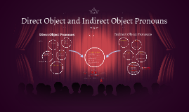 Direct Object and Indirect Object Pronouns