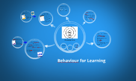 Copy of Behaviour for Learning