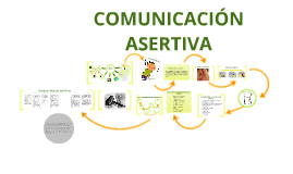 Copy of Comunicación asertiva