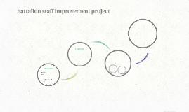 battalion staff improvement project
