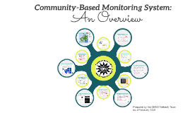CBMS Overview