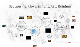 Section 4.2: Government, Art, Religion