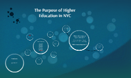 """Disruptive Education:"" The Purpose of Higher Education in t"