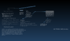 Copy of Metodos de demostracion
