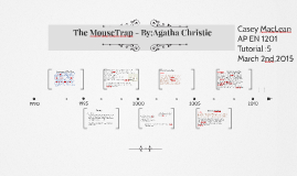 MouseTrap - By:Agatha Christie