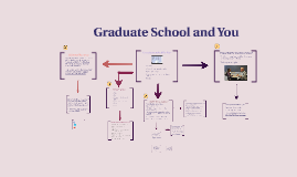 Graduate School and You