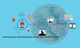 Intervention of United States in the Second World War
