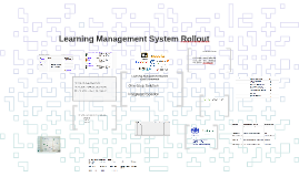 Learning Management System (LMS)