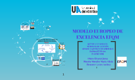 Copy of MODELO EUROPEO DE EXCELENCIA EFQM