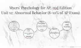 Unit 12: Abnormal Behavior