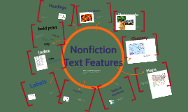 Copy of NonFiction Text Features: 2nd Grade