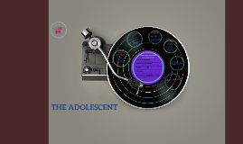 Copy of THE ADOLESCENT