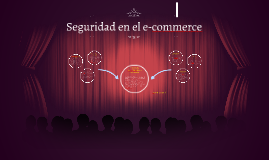 Seguridad en el e-commerce