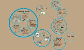 Copy of LA HISTORIA URBANA DE ESPAÑA
