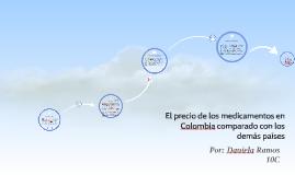 el precio de los medicamentos en Colombia comparado con los