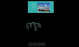 Copy of organigrama