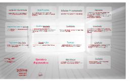 Copy of Copy of Operadores Argumentativos