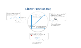 Linear Function Rap (without recursive rules)