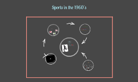 Sports In  the 1960