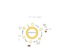 Copy of 모바일 앱 제작 과정