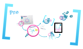 Propiedades Magnéticas en la Nanoescala