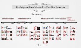 Iluminismo-Independência EUA, Revolução Francesa