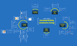 MKTG 3361 - International Communications Strategy