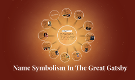 Copy of Name Symbolism in The Great Gatsby