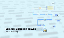 Domestic Violence in Taiwan