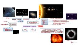 Vesmír, Sluneční soustava