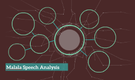 Malala Speech Analysis