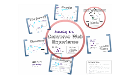 Converse Web Experience Survey