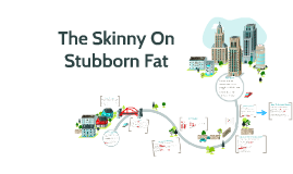 The Skinny On Stubborn Fat