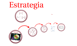 Copy of Estrategia