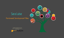 Copy of Sara Luise - Personal Development Plan