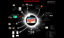 Havo 3 Russische Revolutie