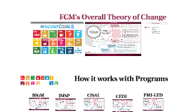 FCM's Theory of Change