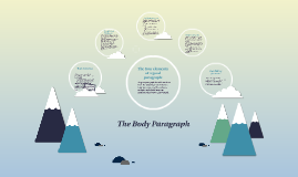 Copy of The Body Paragraph