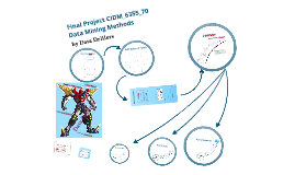 Copy of Final Project - Data Mining 4.18.2015