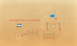 process analysis essay an overview by christopher bevard on prezi descriptive essay an overview