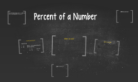 Percent of a Number