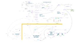 Biochemistry Overview