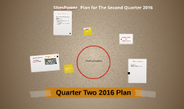 SP Quarter Two 2016 Plan