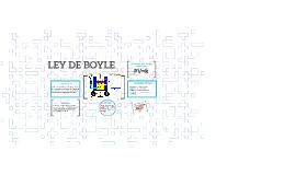 https://upload.wikimedia.org/wikipedia/commons/1/15/Boyles_L