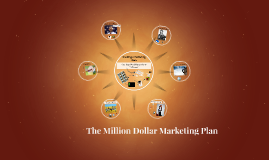 The Million Dollar Marketing Plan