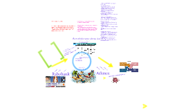 Copy of Interpolis Academie
