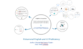 Extramural English and L2 Proficiency
