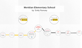 Meridian Elementary School Three Year Action Plan