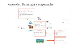 Copy of Succession Planning & Competencies