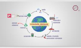 Copy of ECONOMÍA CIRCULAR